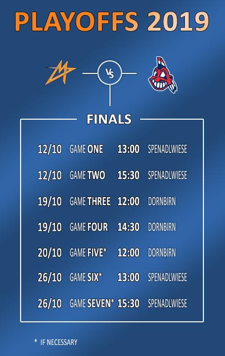 Spielplan Baseball League Austria Finals
